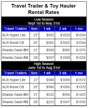 RV Rental Rates Tucson
